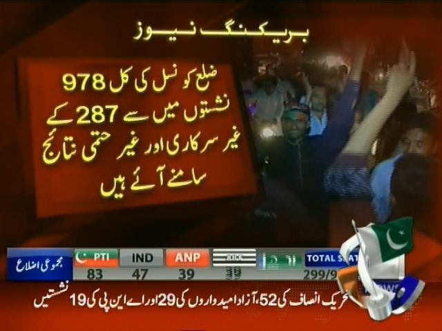 Khyber Pakhtunkhwa Election– Breaking News – Geo