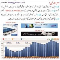Geo Urdu - advertising - advertiers