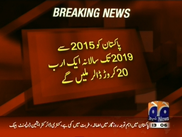 Asian Development Bank– Breaking News – Geo