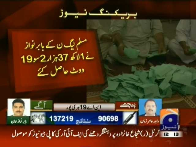 Haripure Election Result– Breaking News – Geo