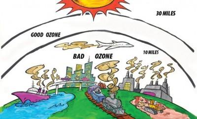 Good v Bad Ozone
