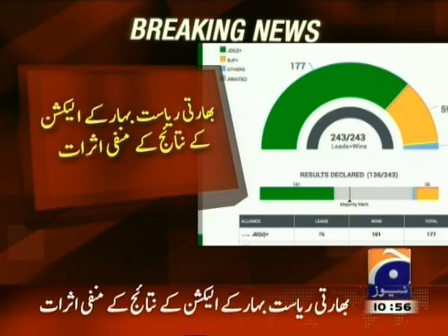 Bihar Election,Negative Effects– Breaking News – Geo