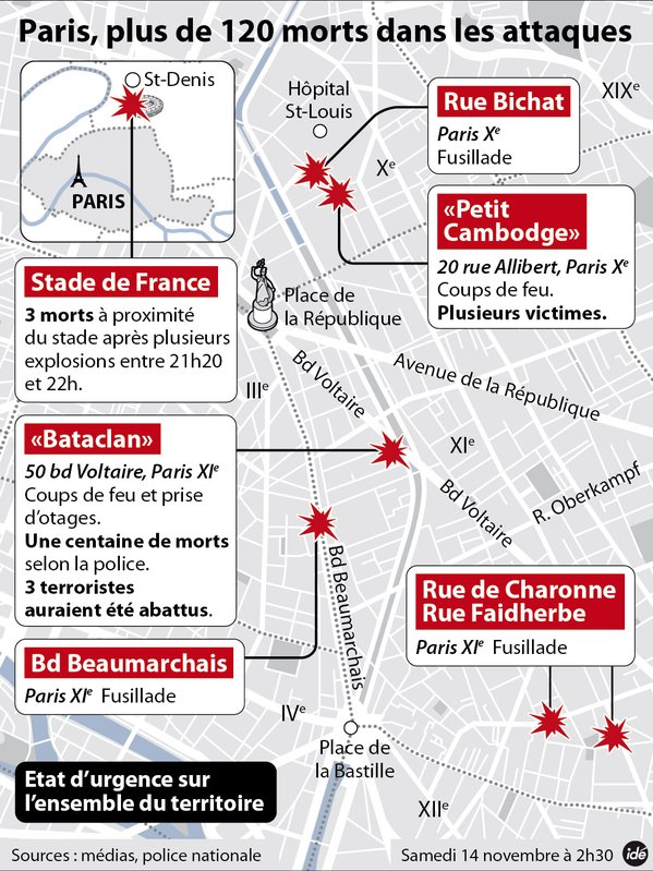 Info - Paris Attacks