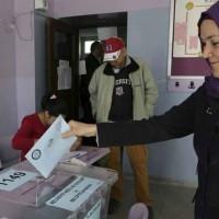 Turkey Polling