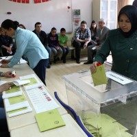 Turkey Voting