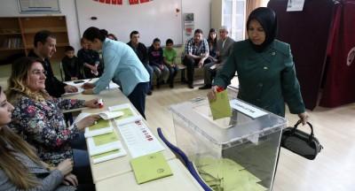 Turkey Voting