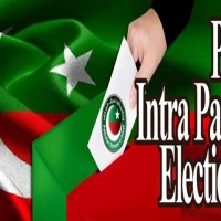 Intra-Party Elections of PTI