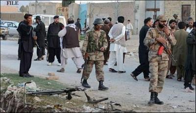 Baluchistan Killa Abdullah