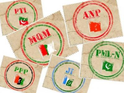 Pakistan Political Parties