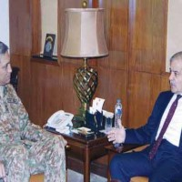 Shahbaz Sharif Meeting