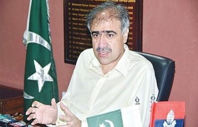 Anwar Sohail Sial