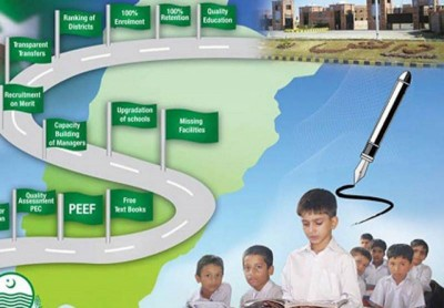 Punjab Education