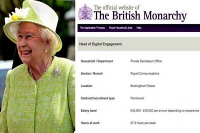 The British Monarchy