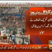 PTI Lahore Jalsa– Breaking News – Geo
