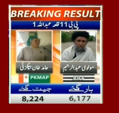 پی بی 11 قلعہ عبداللہ 1