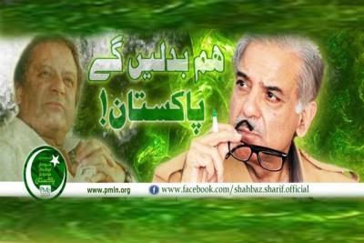 Shahbaz Sharif Page