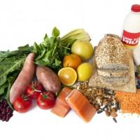 Fruits Vegetables Meat
