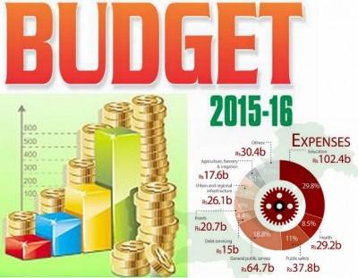 Budget-2015-16