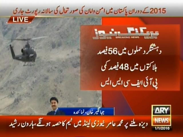 Pakistan Peace Annual Report– Breaking News – Geo