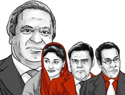 Sharif Family-Panama Leaks
