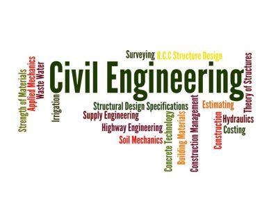 University of Technology Civil