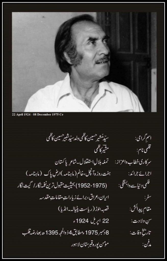 Musheer Kazmi at a glance