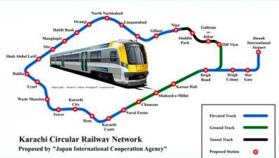 Karachi Circular Railway Project