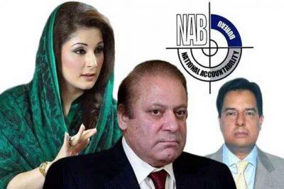 Sharif Family